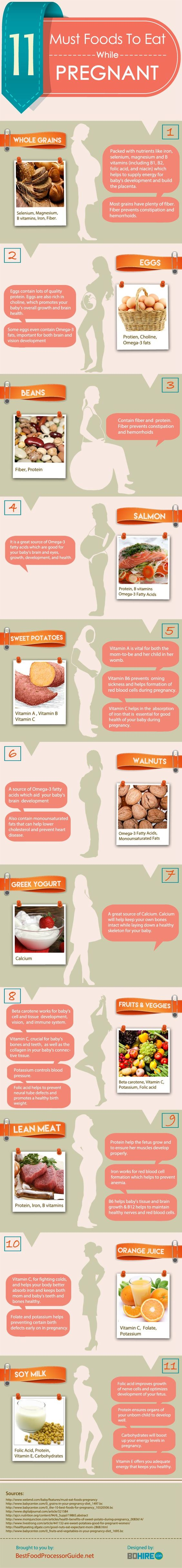 List of Healthy Foods to eat during the second trimester of Your Pregnancy