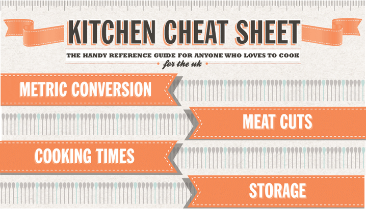 The Ultimate Kitchen Cheat Sheet (2018 Edition) 1 #cookymom