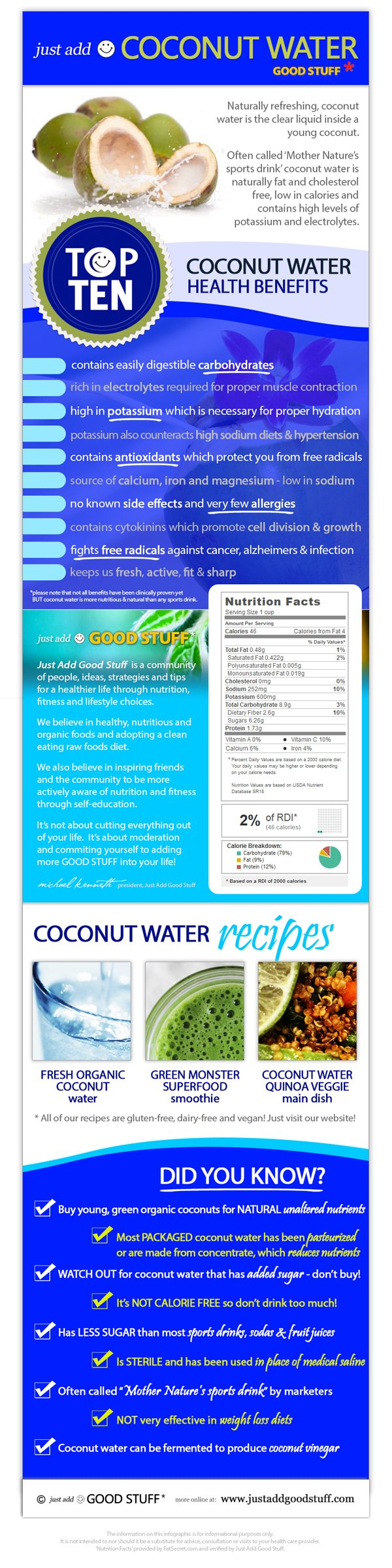 Health Benefits of Coconut Water - Infographic